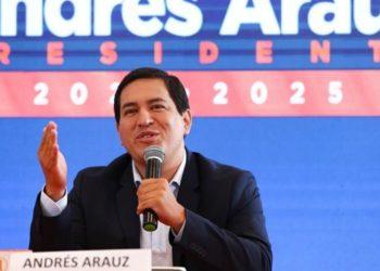 Correismo y Ecuador